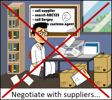 No negotiation with suppliers